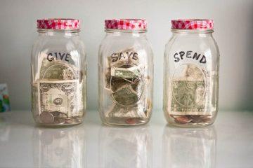 Money Management Discussion